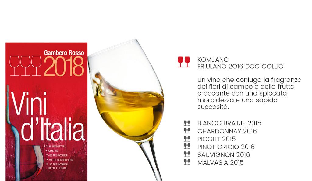 FRIULANO COLLIO DOC Due bicchieri rossi per un grande bianco